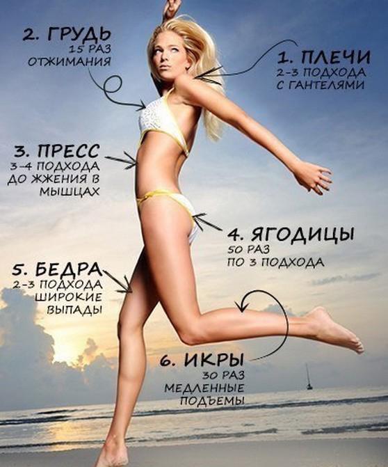 как похудеть на 6 килограмм за месяц